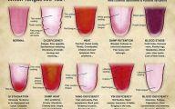 Medical Symptoms 29 Cool Wallpaper