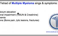 Medical Symptoms 39 Wide Wallpaper