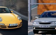 Most Reliable Used Cars 40 Hd Wallpaper