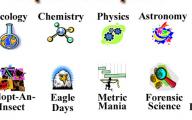 Science School 4 Free Wallpaper