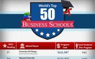 Top 50 Universities America 9 Widescreen Wallpaper