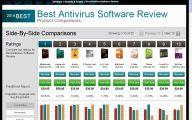 Computer Antivirus Software 7 Background