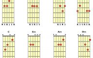 Guitar Chords 11 Free Hd Wallpaper
