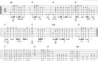 Guitar Chords 14 Background