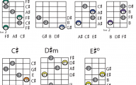 Guitar Chords 18 Desktop Background