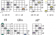 Guitar Chords 24 Desktop Background