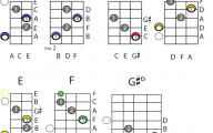 Guitar Chords 26 Desktop Wallpaper