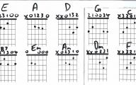 Guitar Chords 32 Widescreen Wallpaper