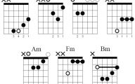 Guitar Chords 34 Background