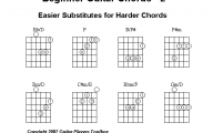 Guitar Chords 38 Widescreen Wallpaper