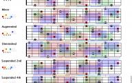 Guitar Chords 39 High Resolution Wallpaper