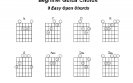Guitar Chords 44 Cool Wallpaper