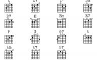 Guitar Chords 5 Background