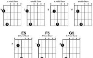 Guitar Chords 9 Desktop Background