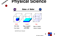 Physical Science 4 High Resolution Wallpaper