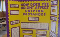 Science Fair Projects 35 Cool Wallpaper