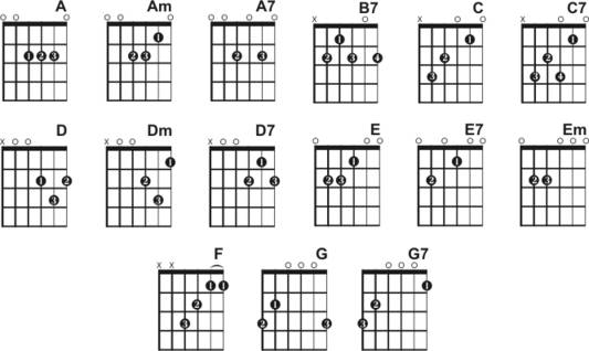 Guitar Chords 13 Hd Wallpaper Listtoday