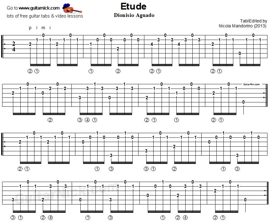 Guitar Chords 29 Background Wallpaper Listtoday