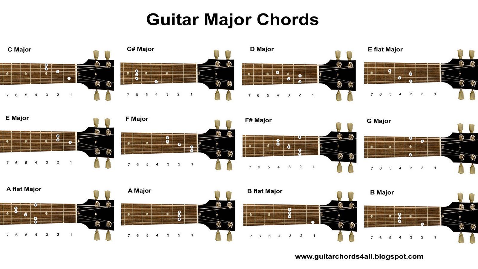 Guitar Chords 31 Free Hd Wallpaper - ListToday