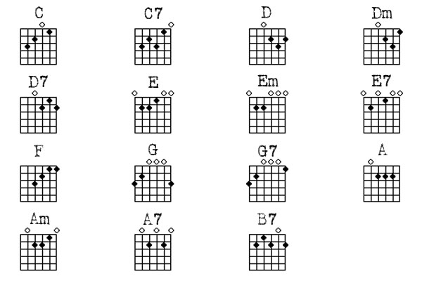 Guitar Chords 5 Background - ListToday