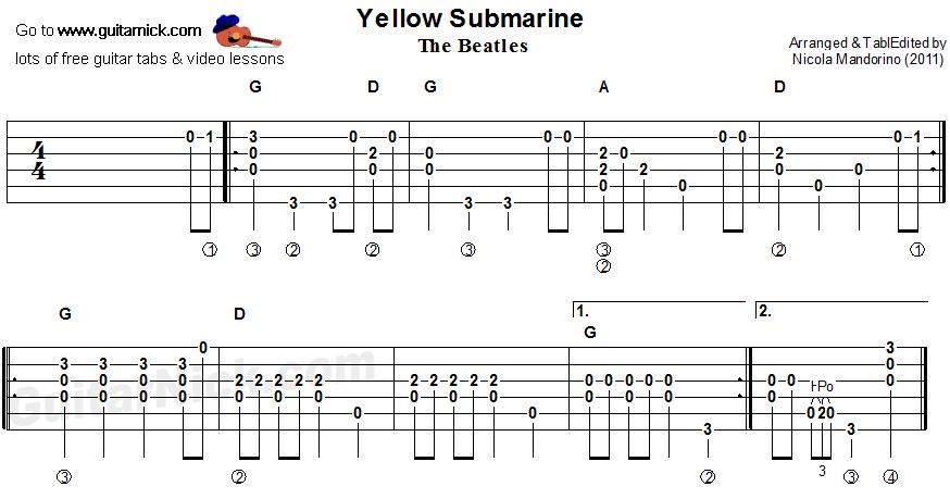 Guitar Chords 7 Widescreen Wallpaper - ListToday