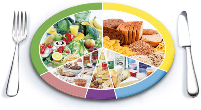 Health And Nutrition 32 Hd Wallpaper Listtoday