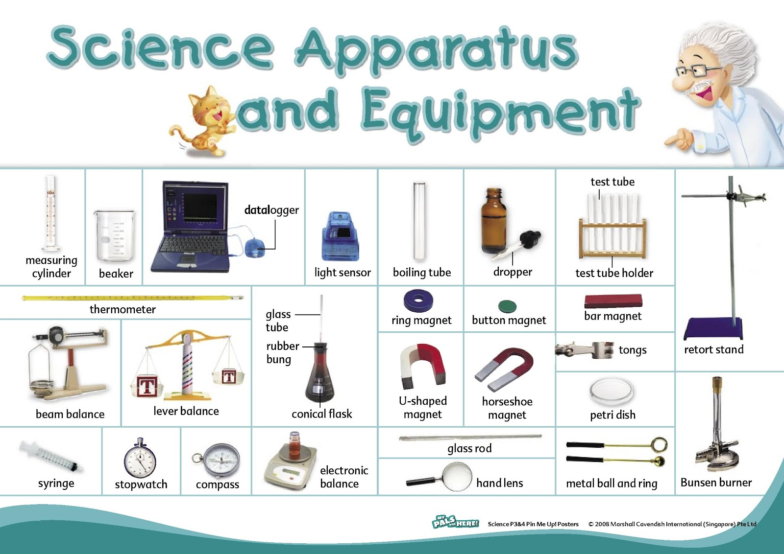 Science Measuring Instruments : The gallery for gt vintage scientists in lab